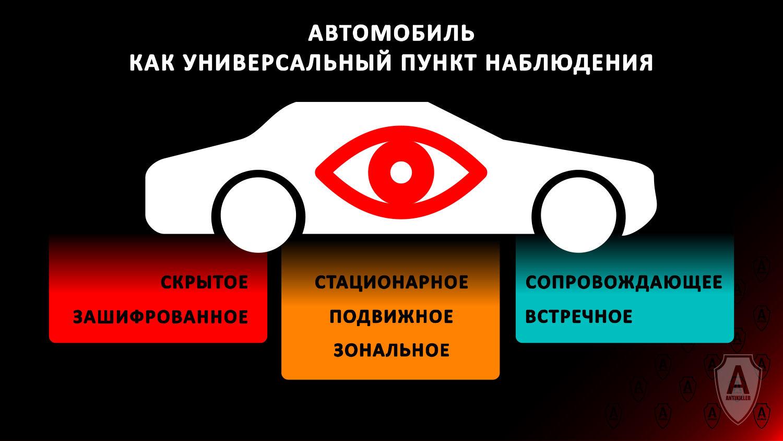 Автомобиль как подвижный пункт наблюдения при планировании похищения